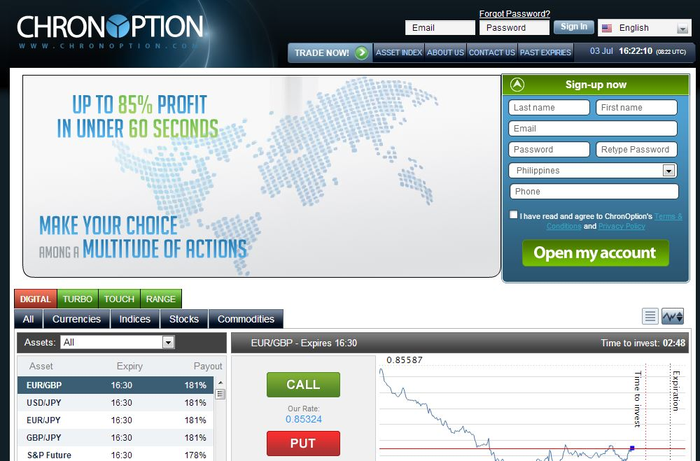 Tr binary options country blocked