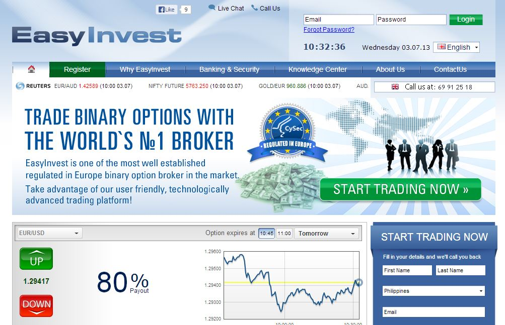 Binary options with paypal