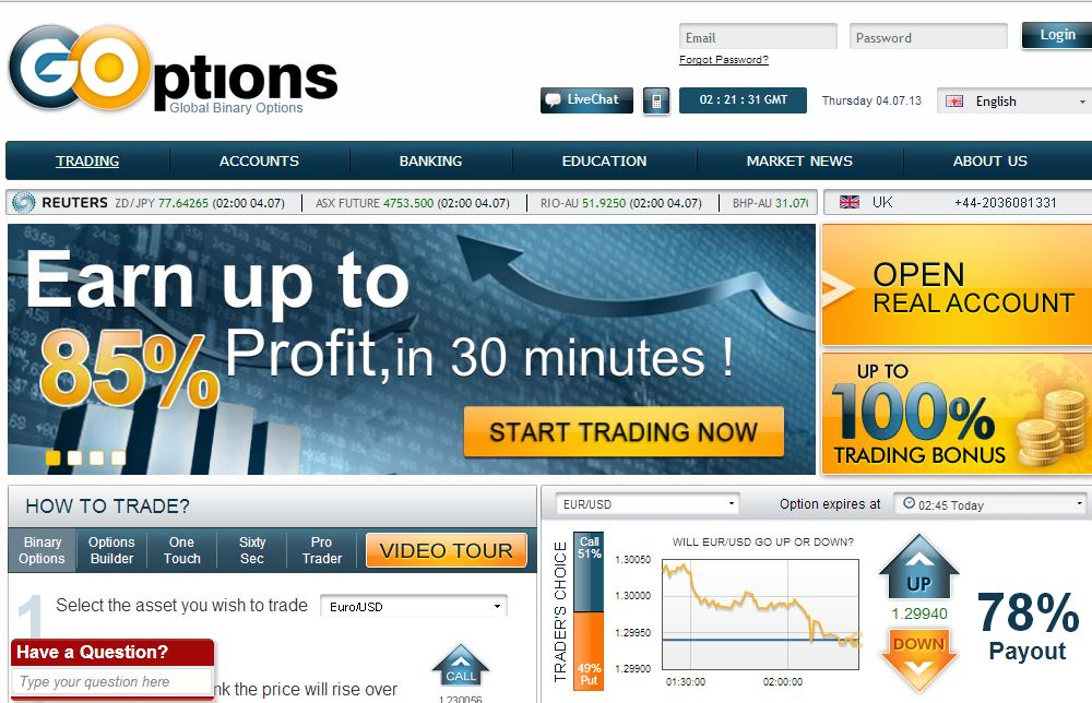 binary options dictionary