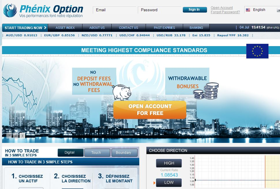 Option trading software comparison