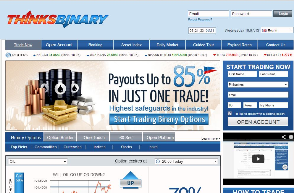 online binary options